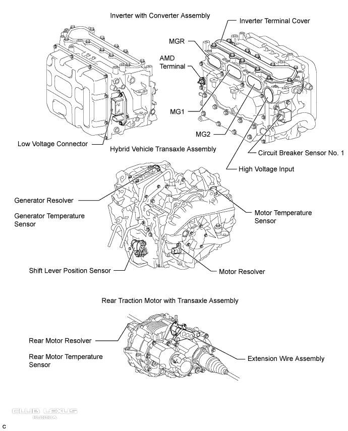 u041e u0448 u0438 u0431 u043a u0430 p0a4b generator position sensor circuit