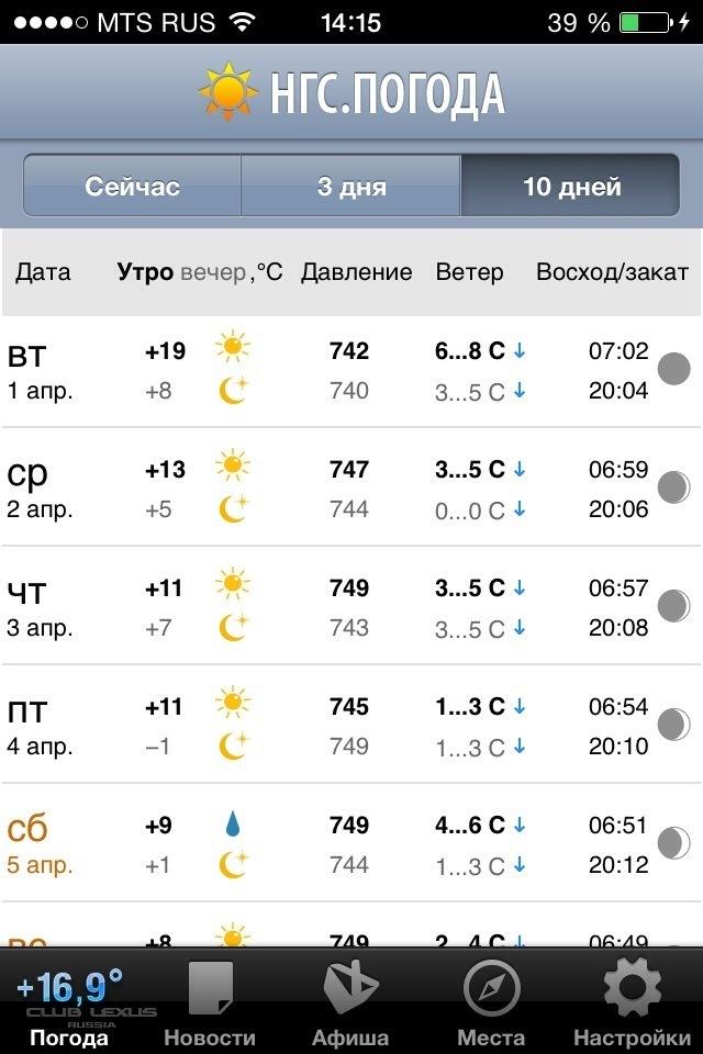 Нгс погода в бердске на 14 дней
