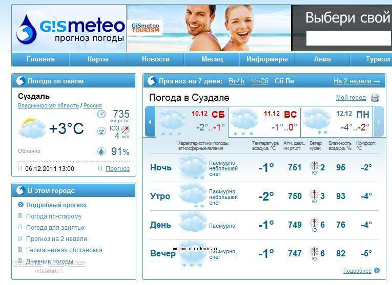 Реальная погода в Москве  realmeteoru