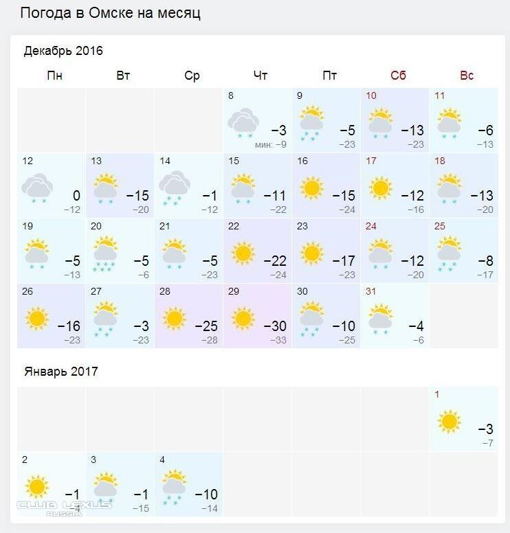 Comazo погода в тюмени на декабрь 2017 улучшения свойств