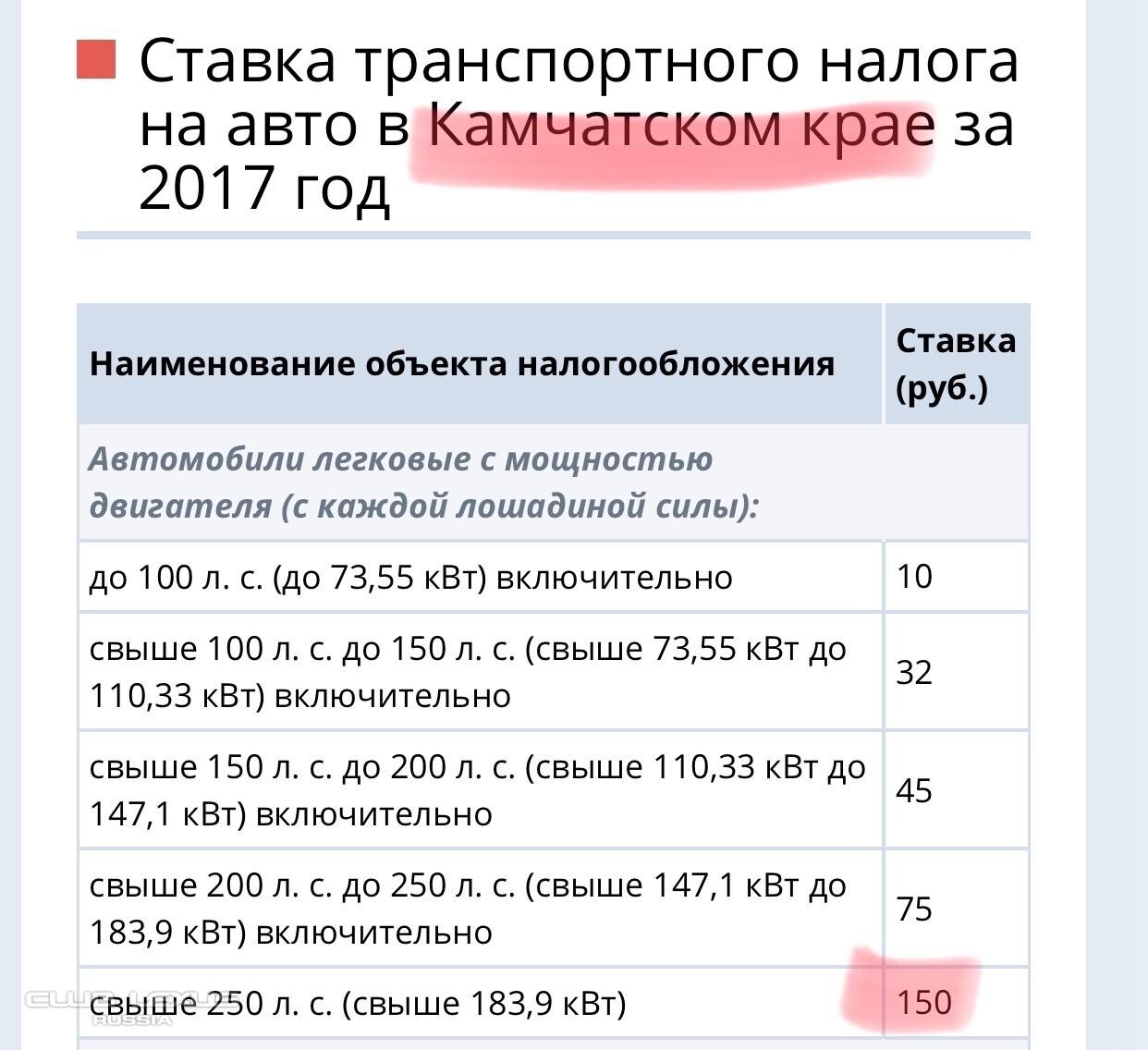 транспортный налог 150 л с