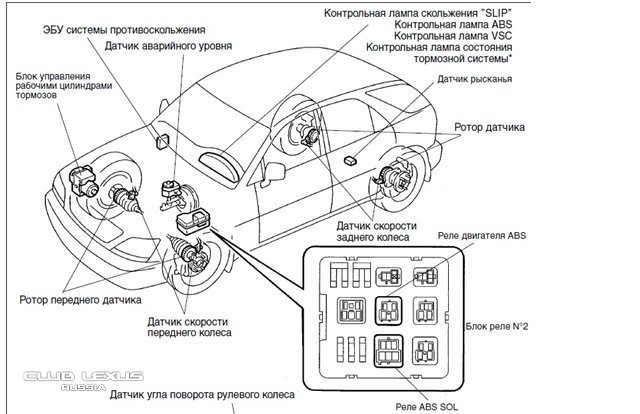 toyota prius c battery location